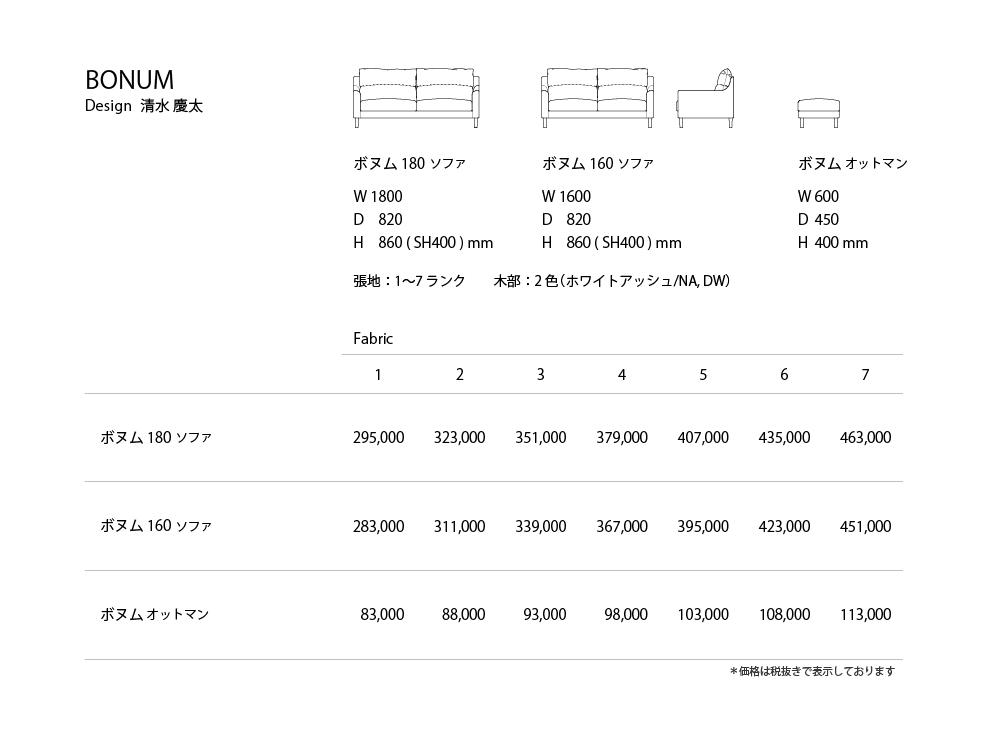 BONUM Price List
