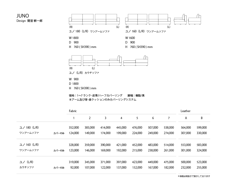 JUNO Price List2
