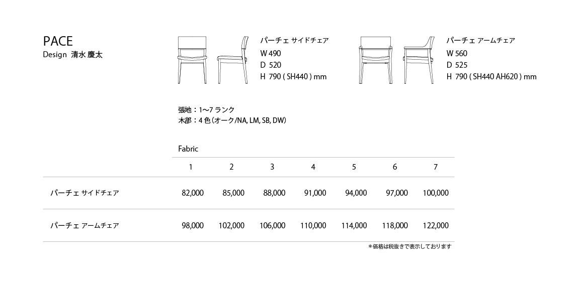 PACE Price List