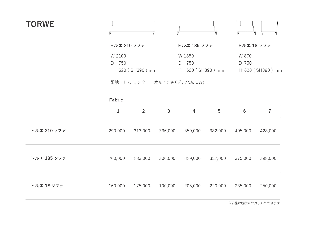 TORWE Price List